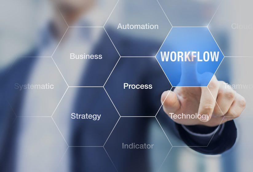 Automatisierung von Geschäftsabläufen